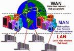 Klarifikasi-Jenis-Jenis-Jaringan-Komputer-Berdasarkan-Jangkauan-Geografis-LAN-MAN-WAN