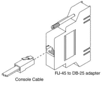 Kabel UTP, Penjelasan dan Urutan Tipe Kabel Straight Trought, Cross Over, dan Roll Over Cable