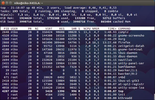 Cara me-Monitoring Penggunaan Resource Hardware di Linux Ubuntu