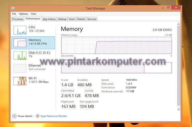 Baik atau Buruk, Jika Penggunaan RAM Komputer Selalu Tinggi?? Berikut Penjelasannya