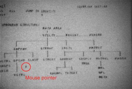 Kenapa Arah Kursor Mouse Miring Ke Kiri? Ini Alasannya