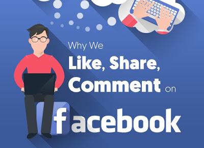 Infografis: Mengapa Banyak Orang Menyukai, Berkomentar dan Membagikan Konten di Facebook?