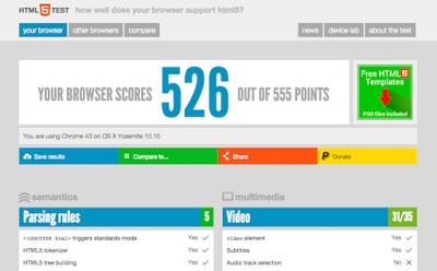 Bagaimana Browser Menampilkan Halaman Web, dan Mengapa Setiap Browser Tidak Terlihat Sama ?