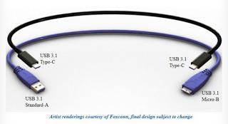 Apa Itu USB Type C ? USB 3.1 Type C