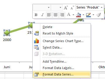 Cara Mudah Membuat Grafik Garis (Line Chart) di Excel 2007, 2010, 2013 dan Memodifikasinya