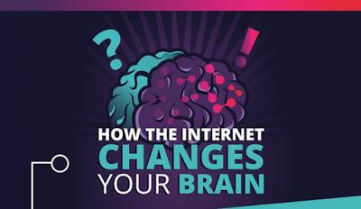 Infografis: Bagaimana Internet Mengubah Otak Anda ?