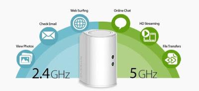 8 Pertanyaan Yang Harus Anda Tanya Ketika Hendak Membeli Router Baru