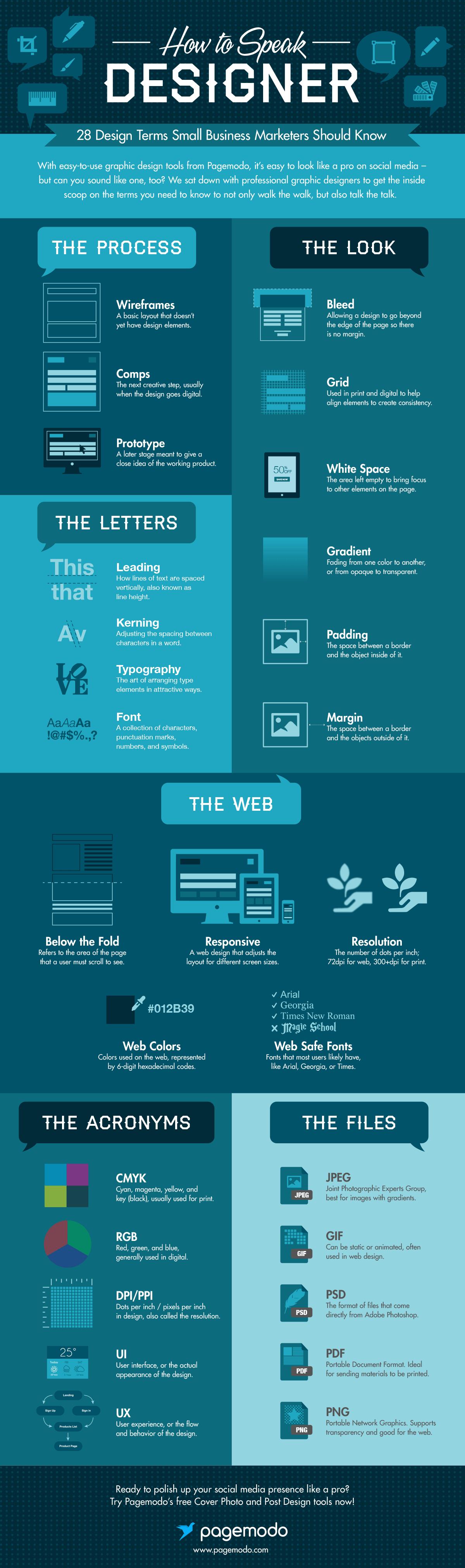 infografis desain grafis