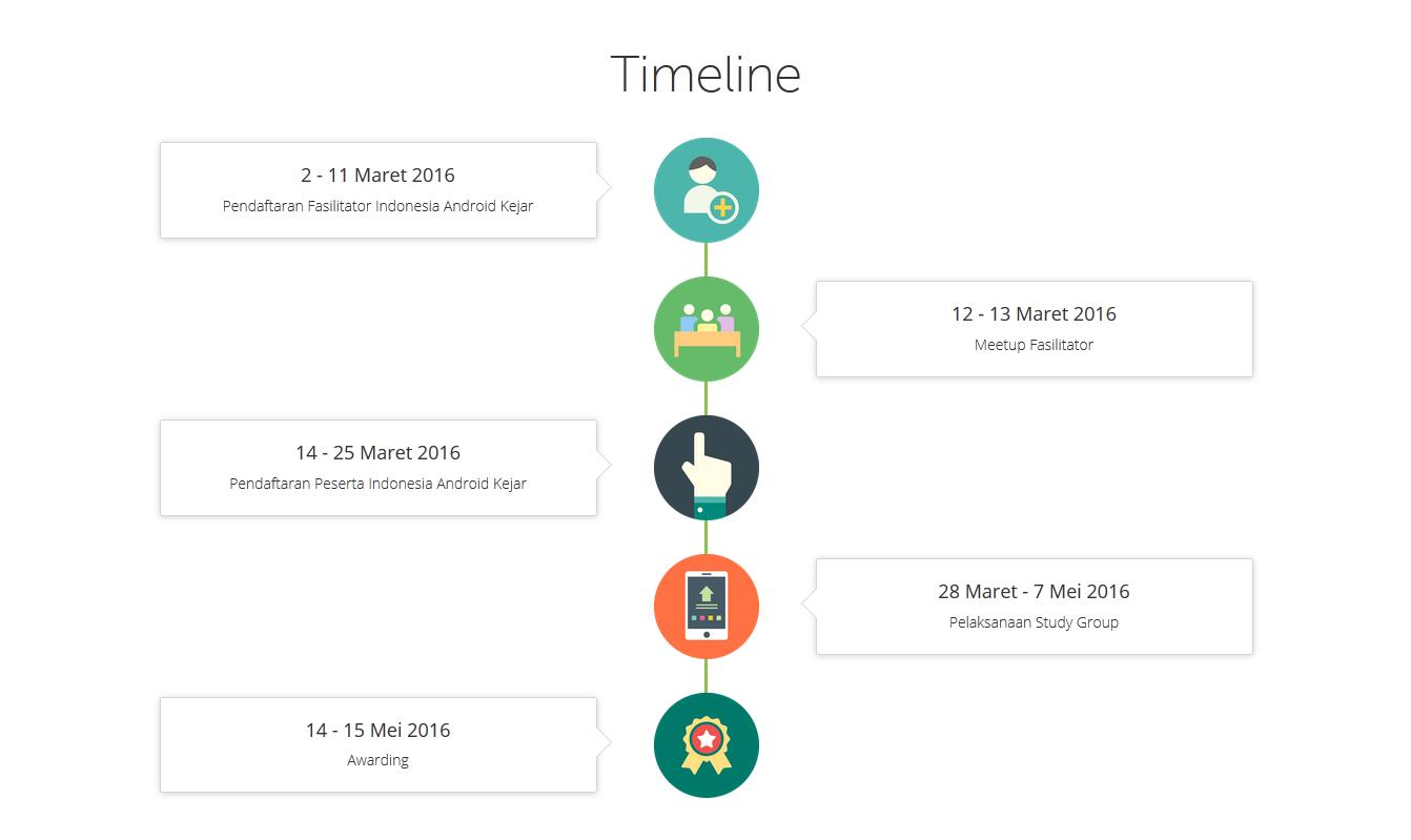 timeline indonesia android kejar